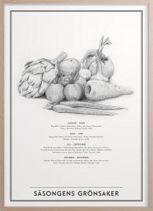 Poster - Säsongens Grönsaker - 50 x 70 cm - www.frokenfraken.se