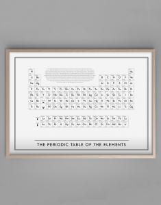 Poster - Periodiska Systemet - 30 x 40 cm - www.frokenfraken.se